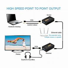 Cctv To Vga Wiring Diagram by 1080p Vga Signal 100m Extender Repeater Adapter