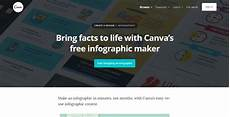 10 best infographic maker tools in 2019 that require zero designing skill