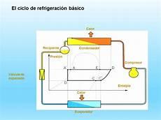 solucionado circuito electrico de refrigeracion domestica solucionado circuito electrico de refrigeracion domestica download app co
