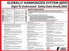 sds training poster ghs hazcom zing green products
