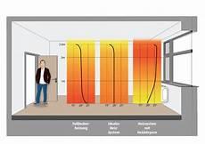fußbodenheizung oder heizkörper fu 223 bodenheizung oder heizk 246 rper die unterschiede warmup