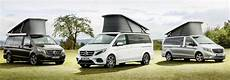 Will Mercedes Marco Polo Horizon Be Released In