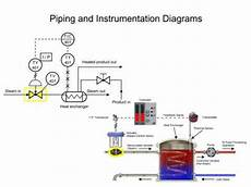 H Ow To Readpiping And Instrumentation Diagrams