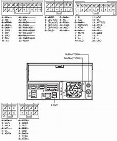 pioneer avh p3200bt wiring diagram wiring diagram and schematic diagram images