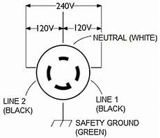 l14 30 plug wiring diagram free wiring diagram