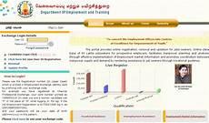 tnvelaivaaippu gov in tamilnadu tn employment exchange online registration or renewal 2015