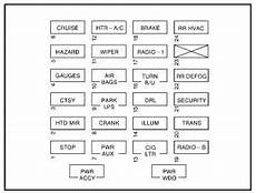gmc fuse panel diagram gmc savana 1999 2000 fuse box diagram auto genius