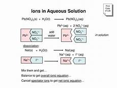 ppt ions in aqueous solution powerpoint presentation id 4566199