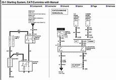 2007 F750 Wiring Harnes Diagram by 2004 F 650 Wiring Diagram Ford Truck Enthusiasts Forums