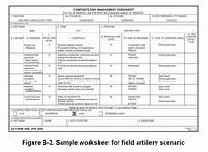 da form 7566 exle 34 composite risk management worksheet exle worksheet resource plans