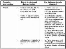 Imposition Des Frontaliers La N Honore Pas Ses