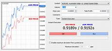 bid prices how to calculate forex spread into trades bid ask prices