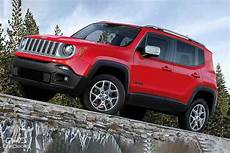 the jeep renegade 2019 india new review 2019 jeep renegade leaked will it come to india