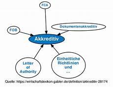 ᐅ akkreditiv definition im gabler wirtschaftslexikon