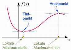 anwendungen der differentialrechnung mathematische