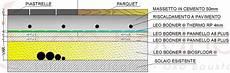 riscaldamento a pavimento spessori spessore minimo massetto per riscaldamento a pavimento