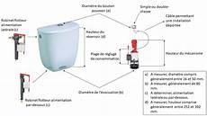 changer mécanisme chasse d eau changer mecanisme chasse d eau wc suspendu si