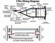 7 Pin Trailer Wiring Diagram Wiring