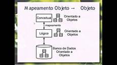 mapeamento conceitual l 243 gico aula 03 bancos de dados