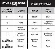 evaporative sw cooler thermostat wiring hvac how to