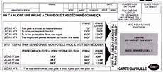 avis de contravention stationnement sans pv le faux pv pour les bagnoles mal gar 233 es carfree fr