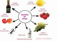 notes acid grade 8 gt science gt acid base and salt kullabs com