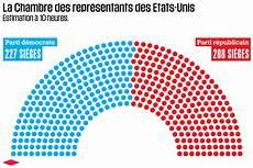 chambre des représentants usa six chiffres qui r 233 sument les midterms aux etats unis