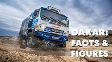 The Dakar Rally 2018 In Numbers Totaled