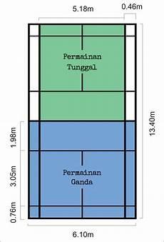 Gambar Ukuran Lapangan Bulu Tangkis Standar Nasional