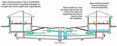 systeme anti refoulement egout refoulements d 233 gout et inondations ville d ottawa