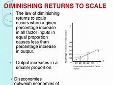 decreasing returns to scale exle law of returns to scale increasing constant decreasing