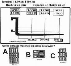 Quiz Test Cours Cariste Questionnaire