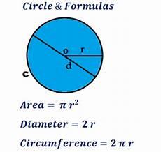 umfang kreis berechnen formel circle area circumference diameter calculator