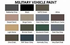 olive drab paint ebay