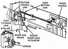automotive repair manual 1995 audi riolet on board diagnostic system 1995 chrysler town country door handle repair guide repair guides exterior liftgate autozone com