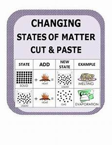 17 best images about super science sorts pinterest books cut and paste and activities
