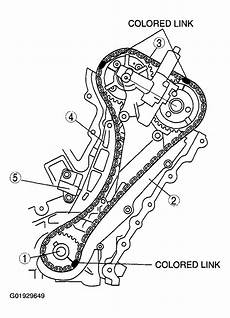 2004 mazda 6 engine diagram can you show me a diagram of the timing marks for the 3 0 engine
