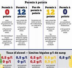 permis de conduire points restants permis de conduire permis 224 points bon 224 savoir ma 238 tre christophe maro avocat 224 cherbourg