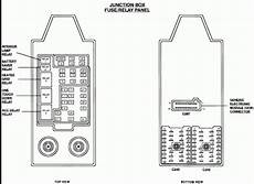 97 ford expedition wiring diagram 97 ford expedition fuse panel diagram wiring diagram and schematic diagram images