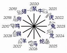 1989 chinesisches horoskop chinesisches sternzeichen element herederosdelafuerza