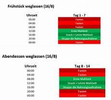 Intervallfasten Plan Hirschhausen - intervallfasten anleitung 16 8 5 2 plan rezepte