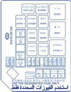Hyundai Accent 1995 Fuse Box by Hyundai Tucson 2005 Engine Fuse Box Block Circuit Breaker