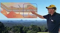 talk 1 geology of the glasshouse mountains youtube