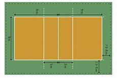 Ukuran Lapangan Bola Voli Standar Nasional Dan