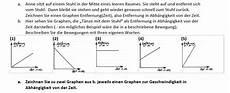 trefferquote berechnen lektion g07 binomische formeln