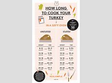 how long do you cook a turkey