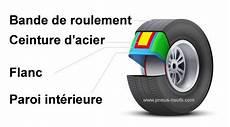 composition d un pneu structure d un pneu comprend les structure des pneus
