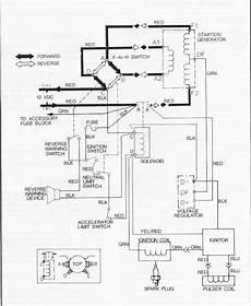 12 volt ezgo solenoid wiring diagram 1989 gas marathon gx444 2 cycle 12v wiring diagram