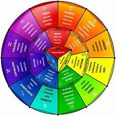 Sternzeichen Und Farben - your lucky color according to your zodiac sign