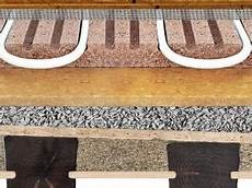 Sichtbare Holzbalkendecke Aufbau - kalksplitt silotankzug holz funktion